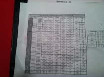 The second most important document in my life right now, my marathon training plan.